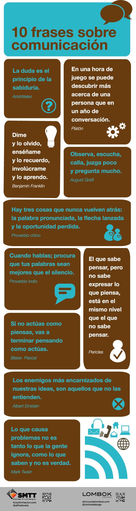 10 Frases Célebres Sobre Comunicación Infografia Comunitic