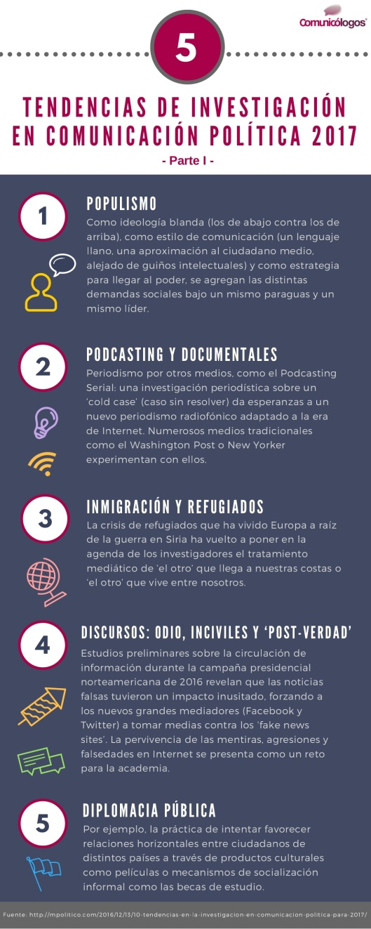 10-tendencias-comunicacion-politica-1-infografia