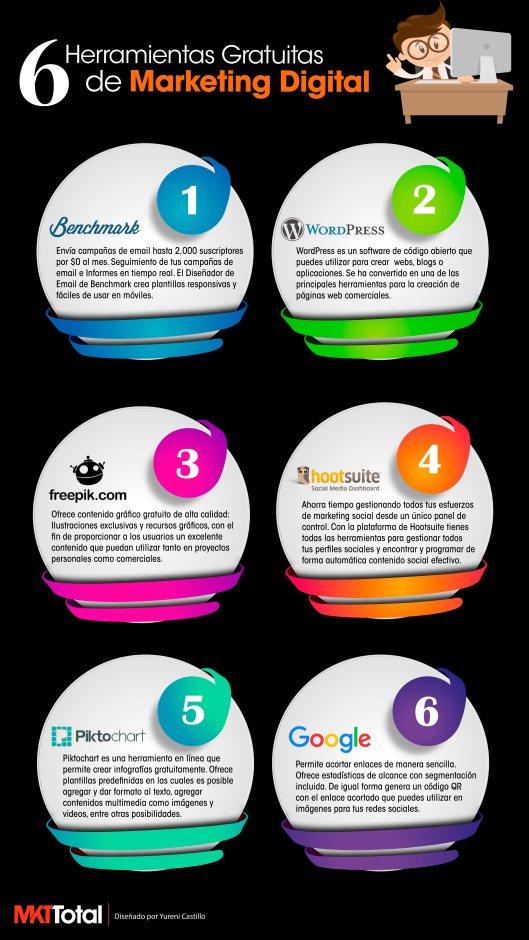 6-herramientas-gratuitas-de-marketing-digital-br