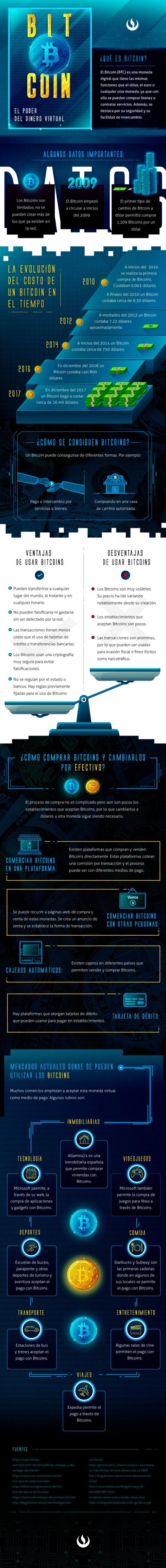 Infografía Bitcoins.jpg