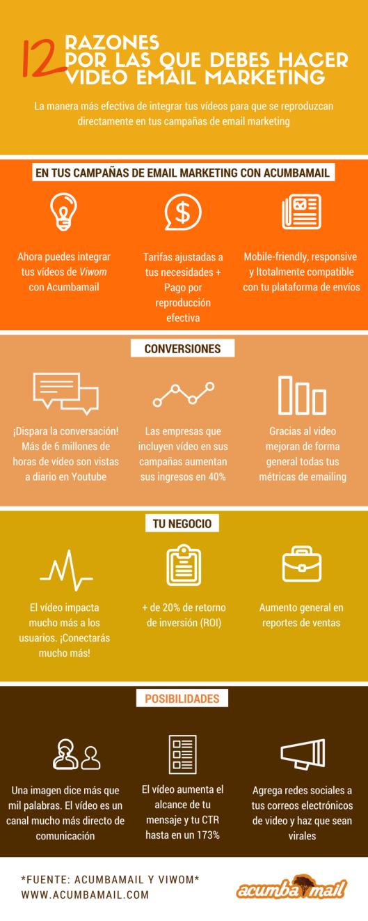 video-email-marketing-infografia